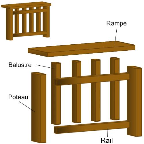 Dessiner des rampes for Dessiner plan patio